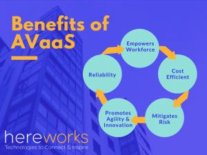 AVaas, Benefits